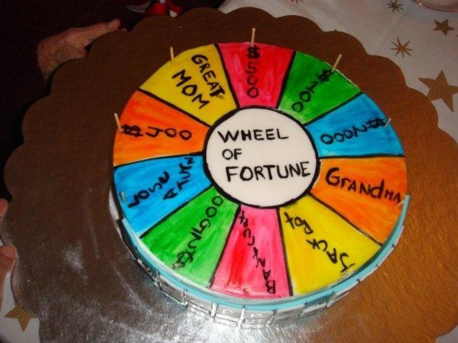 Rotating Cake